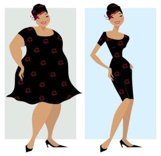 fat vs thin